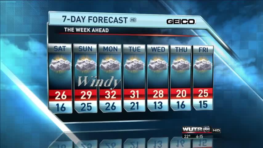 Full Forecast 12/9