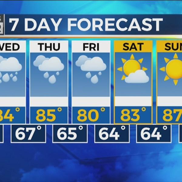 Full Forecast 7-30