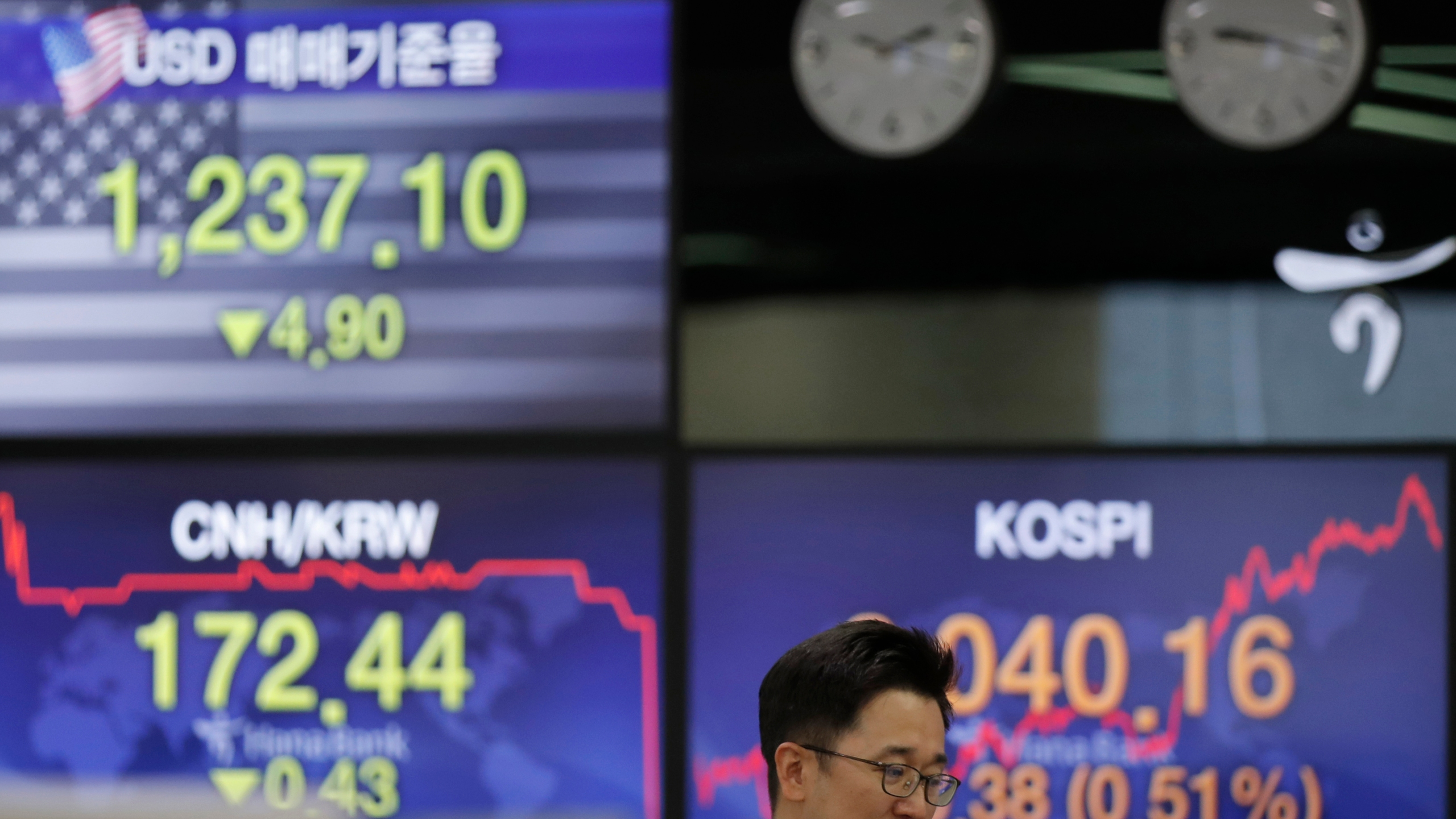 Shares Mixed After Wall Street Rally